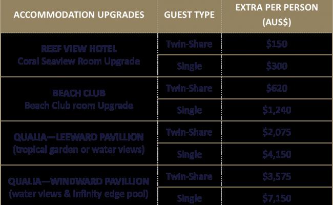 Ham Isl Pricing upgrades